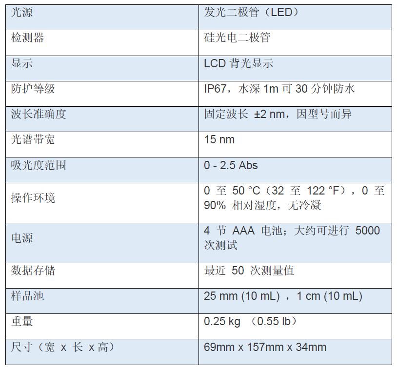 PCII升级品DR300