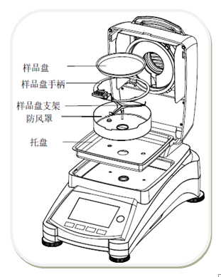 MB90水分测定仪