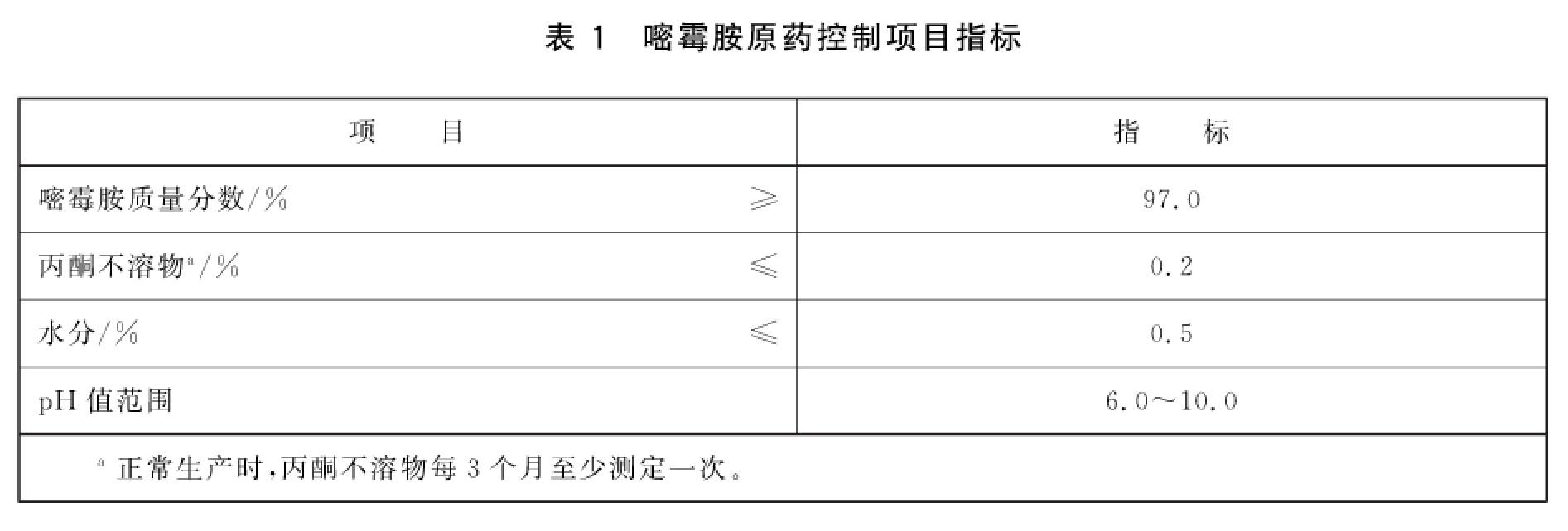 GB 29385-2012 嘧霉胺原药水分检测