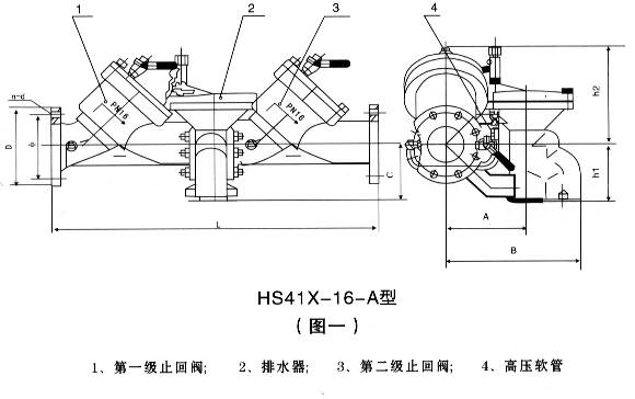 HS41X-A<strong><strong><strong><strong><strong><strong><strong><strong>安全型带过滤防污隔断阀</strong></strong></strong></strong></strong></strong></strong></strong>