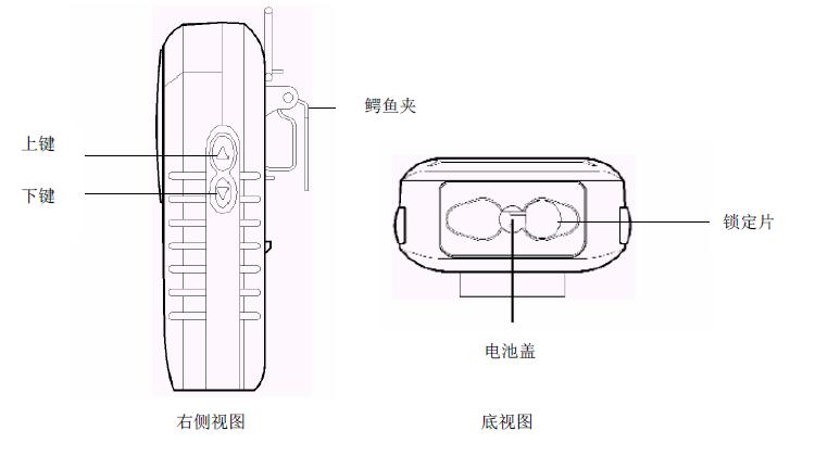 MINI max x4气体检测仪