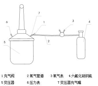 充气式试验变压器如何维护和保养