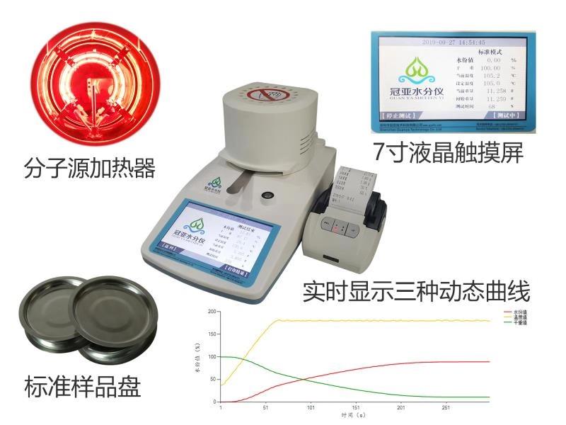 烟气脱硫石膏三相分析仪