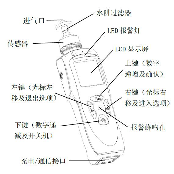 MP184气体检测仪