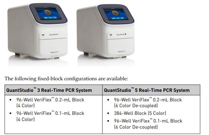 ABI QuantStudio3实时荧光定量PCR仪