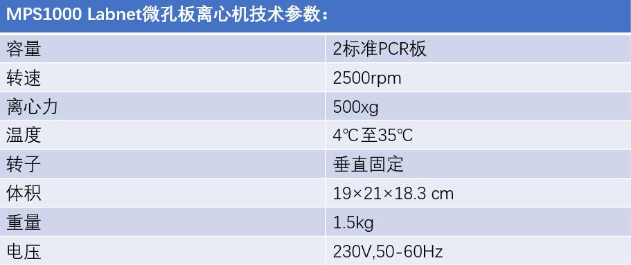 MPS1000离心机价格