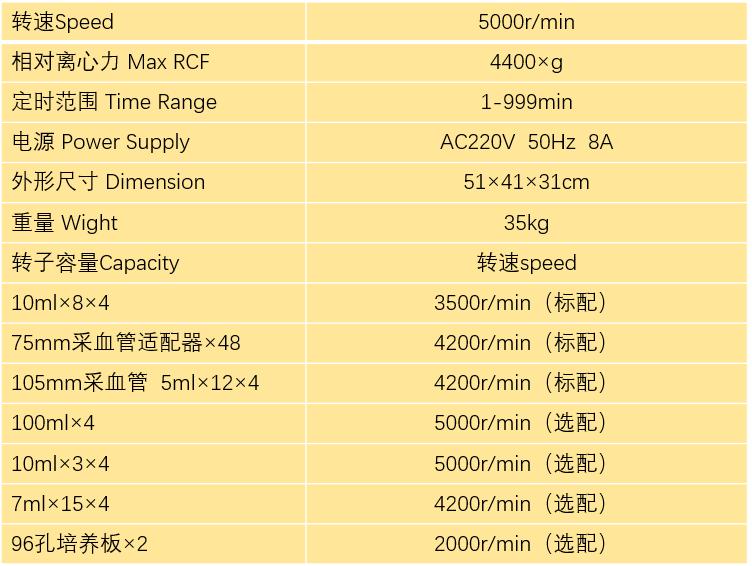 DT5-3低速离心机技术参数