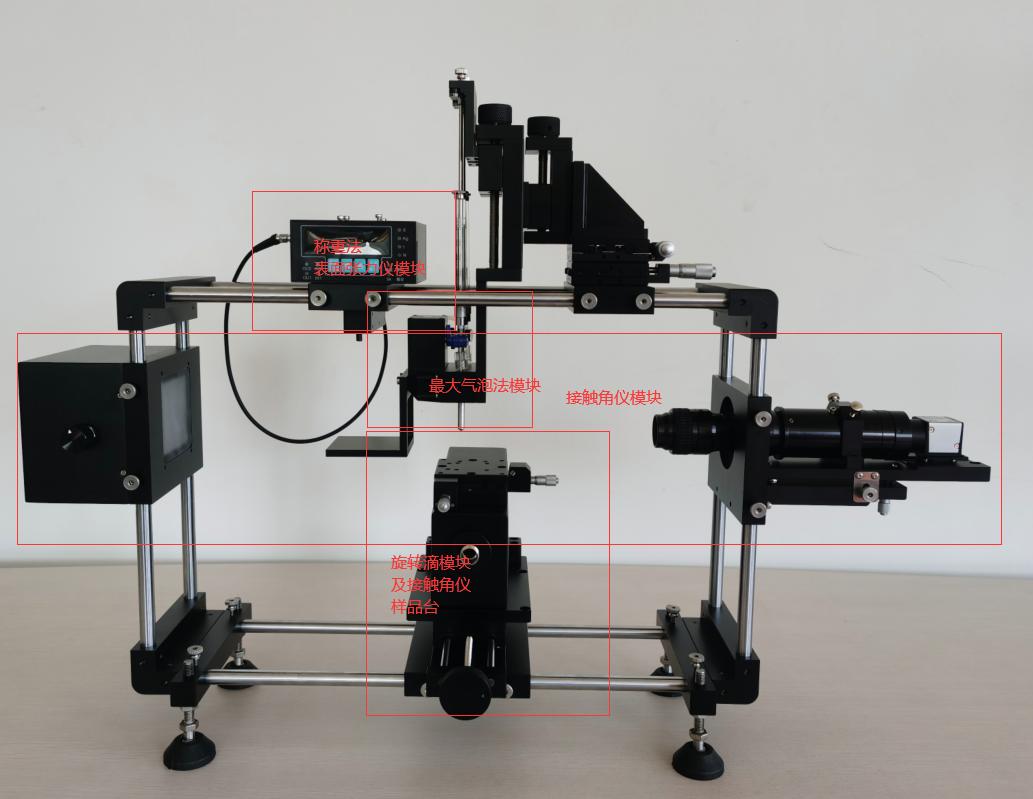 KINO中国分公司成功研制表面张力和接触角测量的界面化学一体机