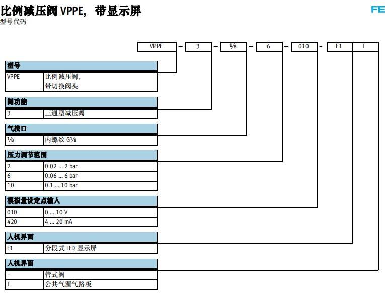 MPPE-3-1/4- -B资料报价现货
