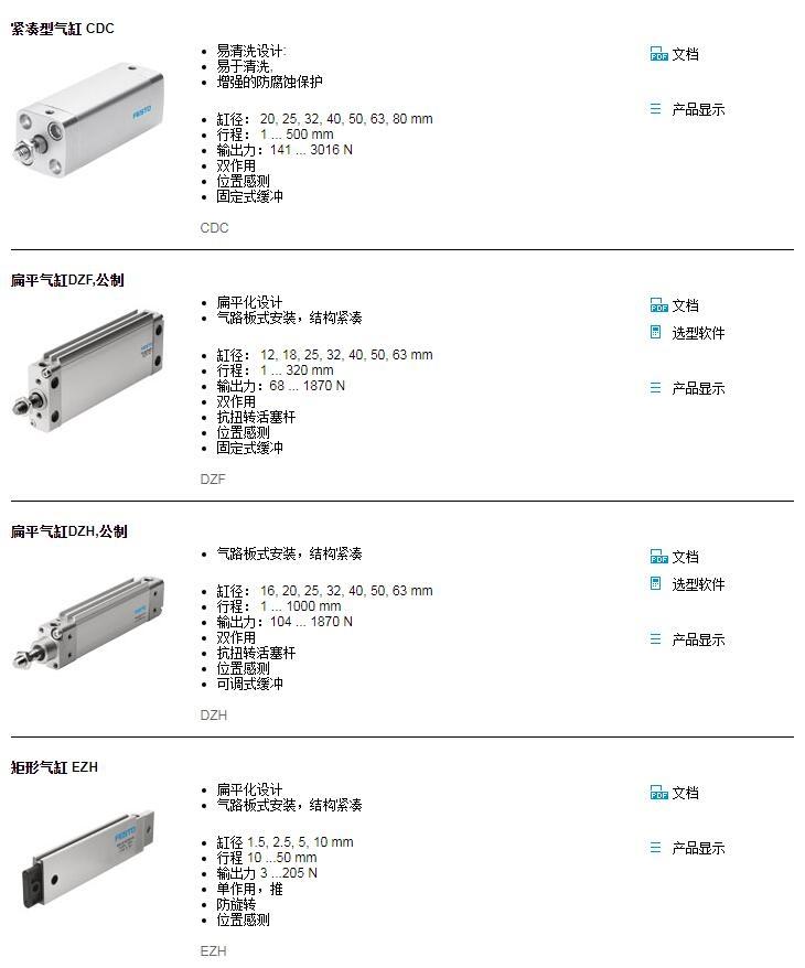 DZH- 20- 250PPVA資料報價現貨