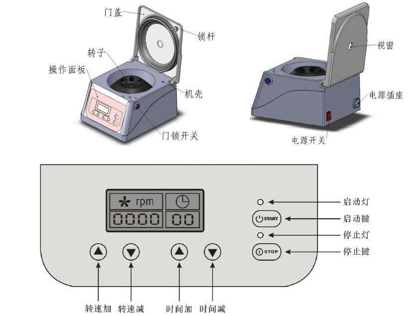 国产盖勃管离心机L420-RZ