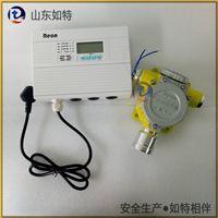 锅炉房可燃气体报警器天然气泄漏报警装置